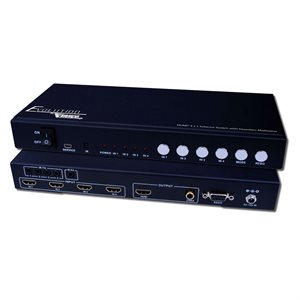 Vanco HDMI 4x1 Selector Switch Multi-View 1080p