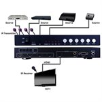 Vanco  1080p HDMI 4x1 Selector Switch w / Multi-View