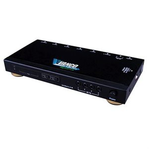 Vanco 4x2 HDMI Compact Selector Switch
